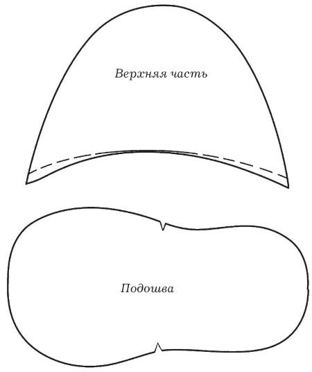 Элементы верхней части и подошвы